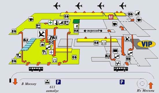 Авиаперевозки.  Схемы аэропортов.  Главная.  Схема аэропорта Внуково.